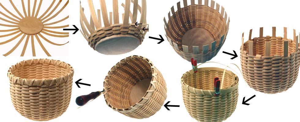 basket weaving and meditation