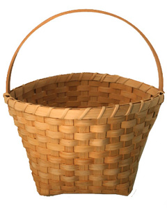 Pricing Your Baskets